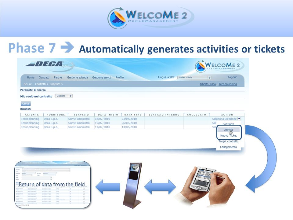 Phase 7 Automatically generates activities or tickets Return of data from the field