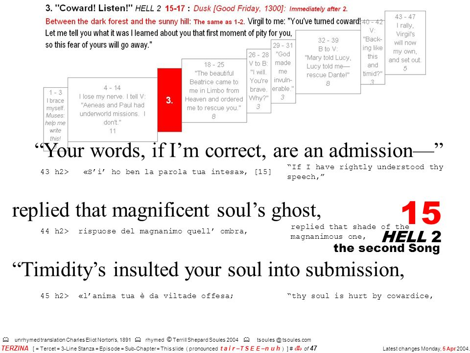 HELL 2 15 unrhymed translation Charles Eliot Norton s, 1891 rhymed © Terrill Shepard Soules 2004 tsoules @ tsoules.com the second Song TERZINA [ = Tercet = 3-Line Stanza = Episode = Sub-Chapter = This slide ( pronounced t a i r –T S E E – n u h ) ] # 15 of 47 Latest changes Monday, 5 Apr 2004.