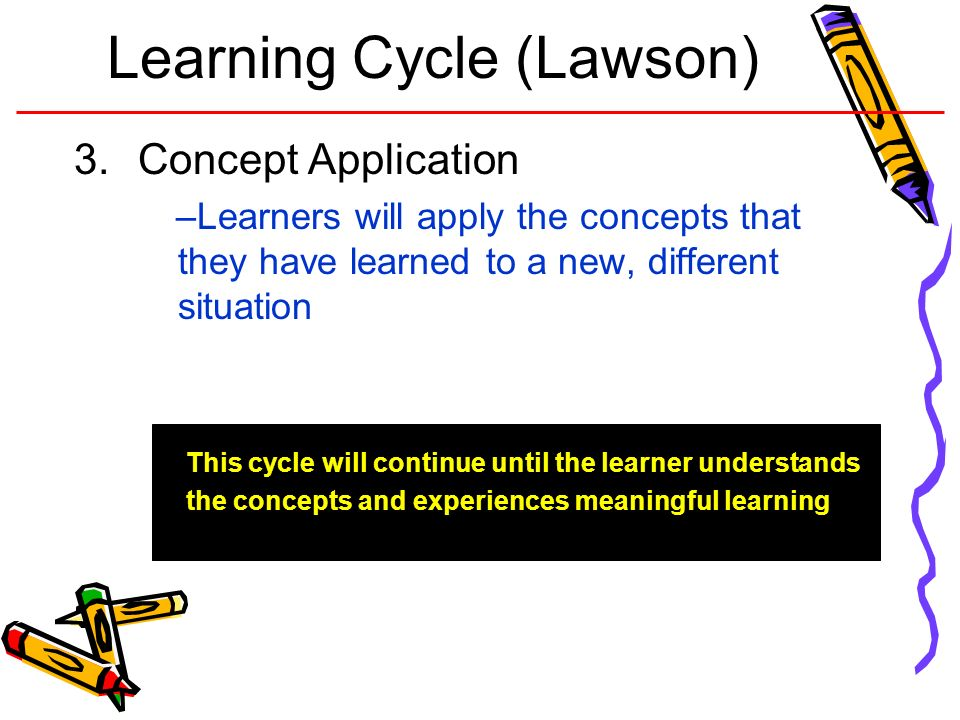 Learning Cycle (Lawson) 3.Concept Application –Learners will apply the concepts that they have learned to a new, different situation This cycle will c