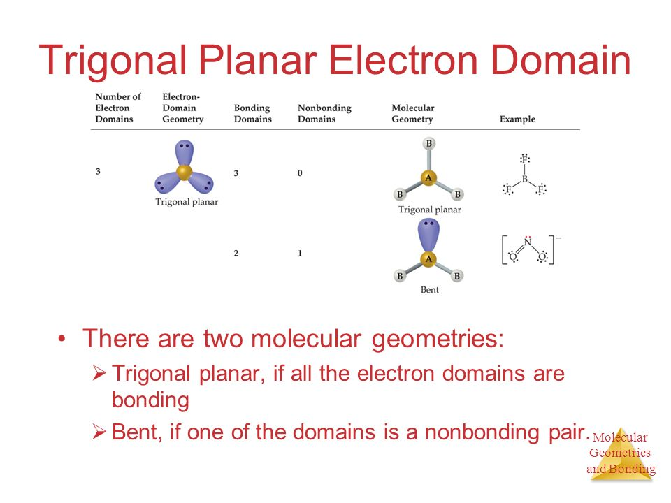 Molecular Geometries and Bonding Trigonal Planar Electron Domain There are two molecular geometries: Trigonal planar, if all the electron domains are bonding Bent, if one of the domains is a nonbonding pair.