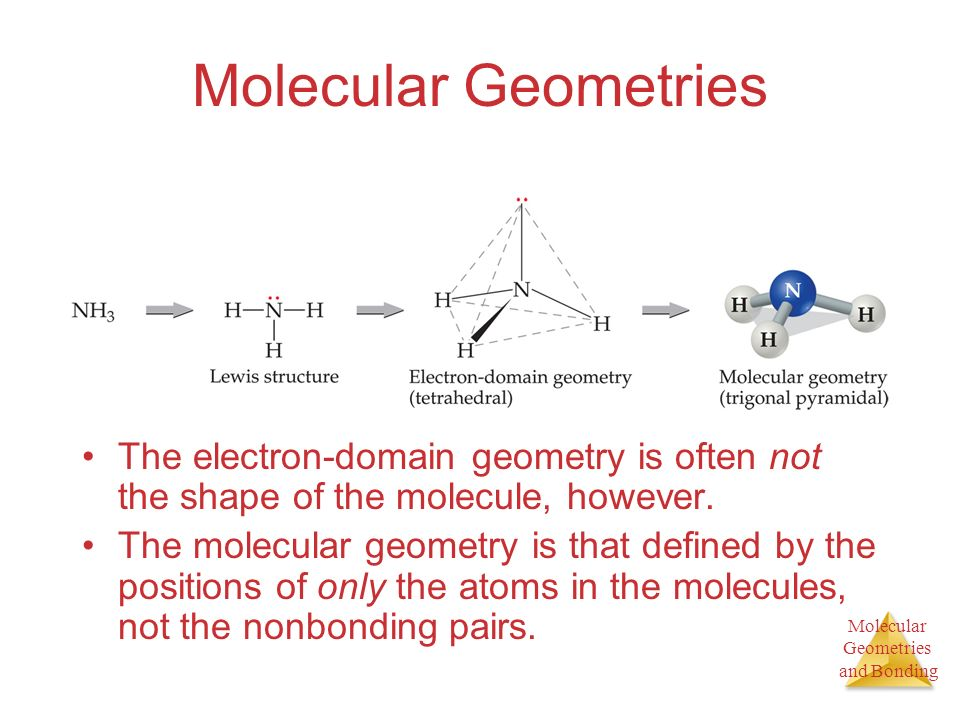 Molecular Geometries and Bonding Molecular Geometries The electron-domain geometry is often not the shape of the molecule, however.