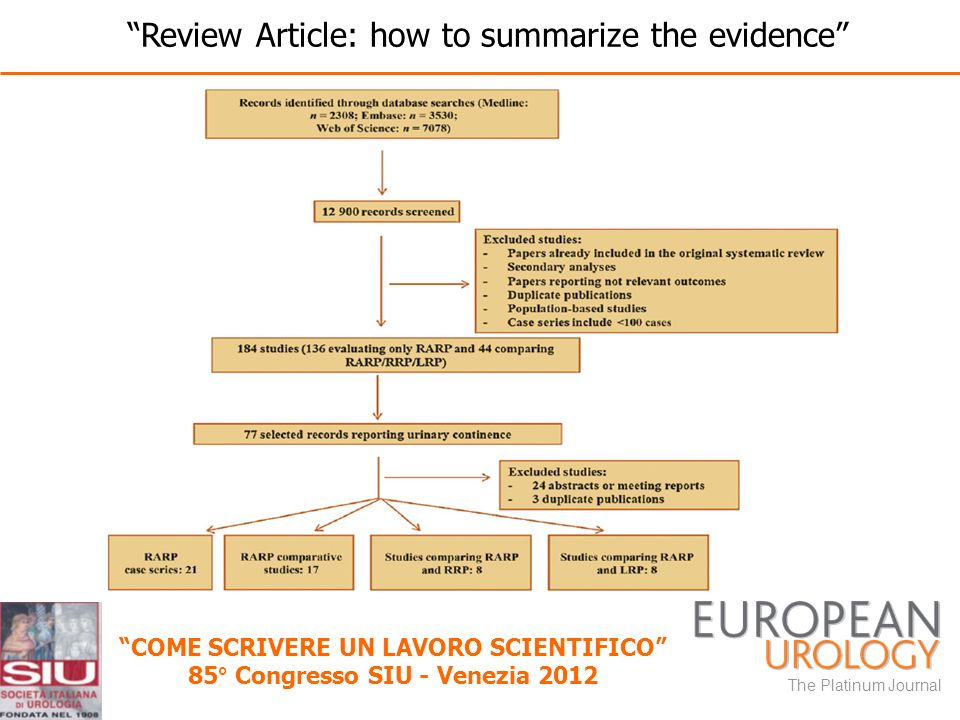 The Platinum Journal COME SCRIVERE UN LAVORO SCIENTIFICO 85° Congresso SIU - Venezia 2012 Review Article: how to summarize the evidence