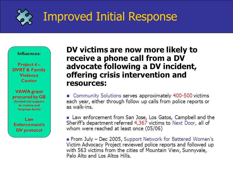 DV victims are now more likely to receive a phone call from a DV advocate following a DV incident, offering crisis intervention and resources: Communi