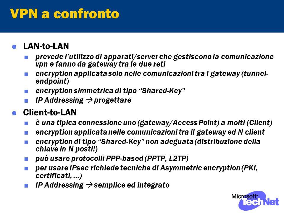 VPN a confronto LAN-to-LAN prevede lutilizzo di apparati/server che gestiscono la comunicazione vpn e fanno da gateway tra le due reti encryption applicata solo nelle comunicazioni tra i gateway (tunnel- endpoint) encryption simmetrica di tipo Shared-Key IP Addressing progettare Client-to-LAN è una tipica connessione uno (gateway/Access Point) a molti (Client) encryption applicata nelle comunicazioni tra il gateway ed N client encryption di tipo Shared-Key non adeguata (distribuzione della chiave in N posti!) può usare protocolli PPP-based (PPTP, L2TP) per usare IPsec richiede tecniche di Asymmetric encryption (PKI, certificati,...) IP Addressing semplice ed integrato
