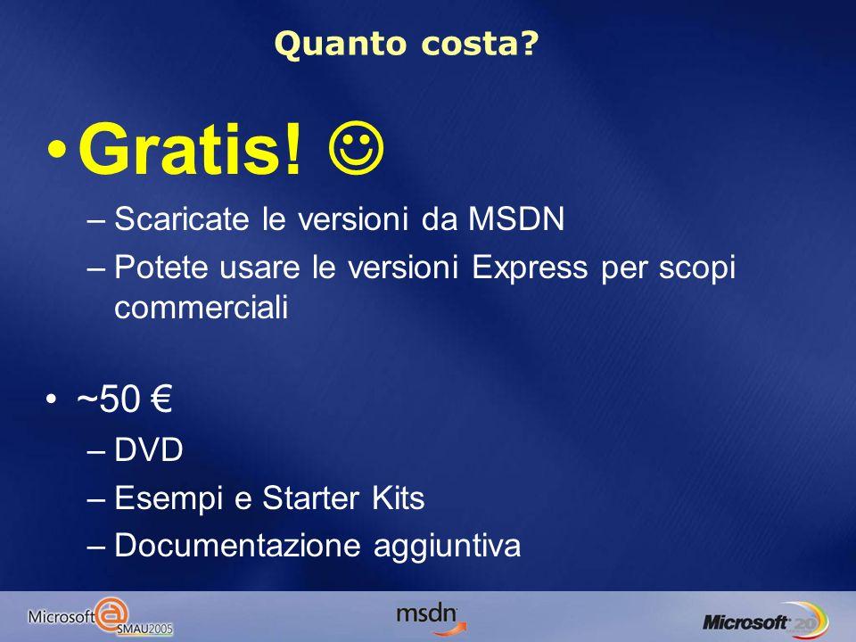 Quanto costa? Gratis! –Scaricate le versioni da MSDN –Potete usare le versioni Express per scopi commerciali ~50 –DVD –Esempi e Starter Kits –Document