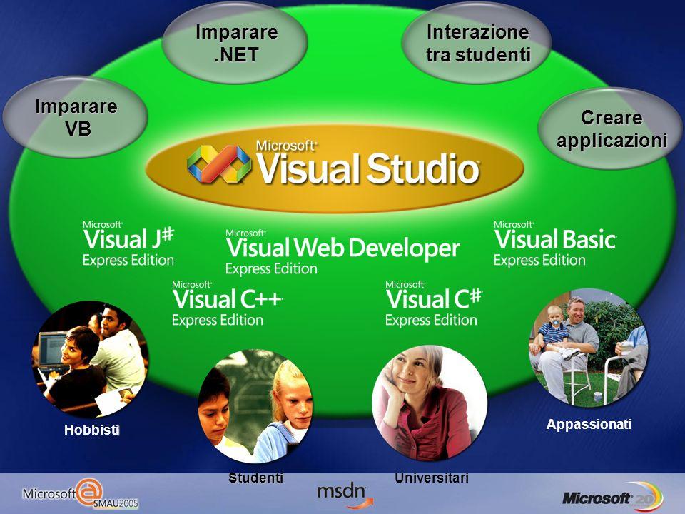 Imparare.NET Interazione tra studenti Creare applicazioni Imparare VB i Hobbisti Studenti UniversitariAppassionati
