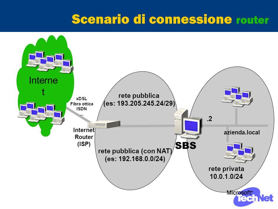 Scenario di connessione router Interne t Router (ISP) SBS rete pubblica (es: 193.205.245.24/29) rete privata 10.0.1.0/24.2 xDSL Fibra ottica ISDN...