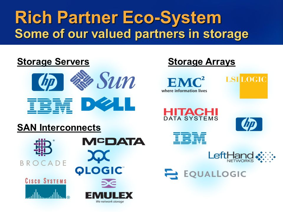 Rich Partner Eco-System Some of our valued partners in storage Storage Servers SAN Interconnects Storage Arrays