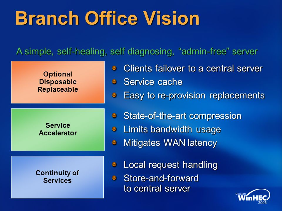 Optional Disposable Replaceable Continuity of Services Service Accelerator Branch Office Vision Clients failover to a central server Service cache Eas