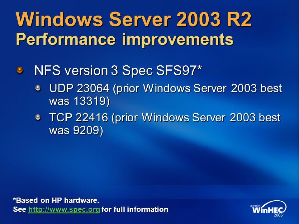 Windows Server 2003 R2 Performance improvements NFS version 3 Spec SFS97* UDP 23064 (prior Windows Server 2003 best was 13319) TCP 22416 (prior Window