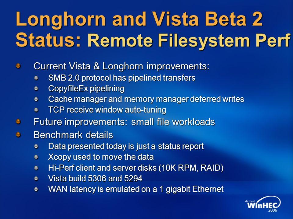 Longhorn and Vista Beta 2 Status: Remote Filesystem Perf Current Vista & Longhorn improvements: SMB 2.0 protocol has pipelined transfers CopyfileEx pi