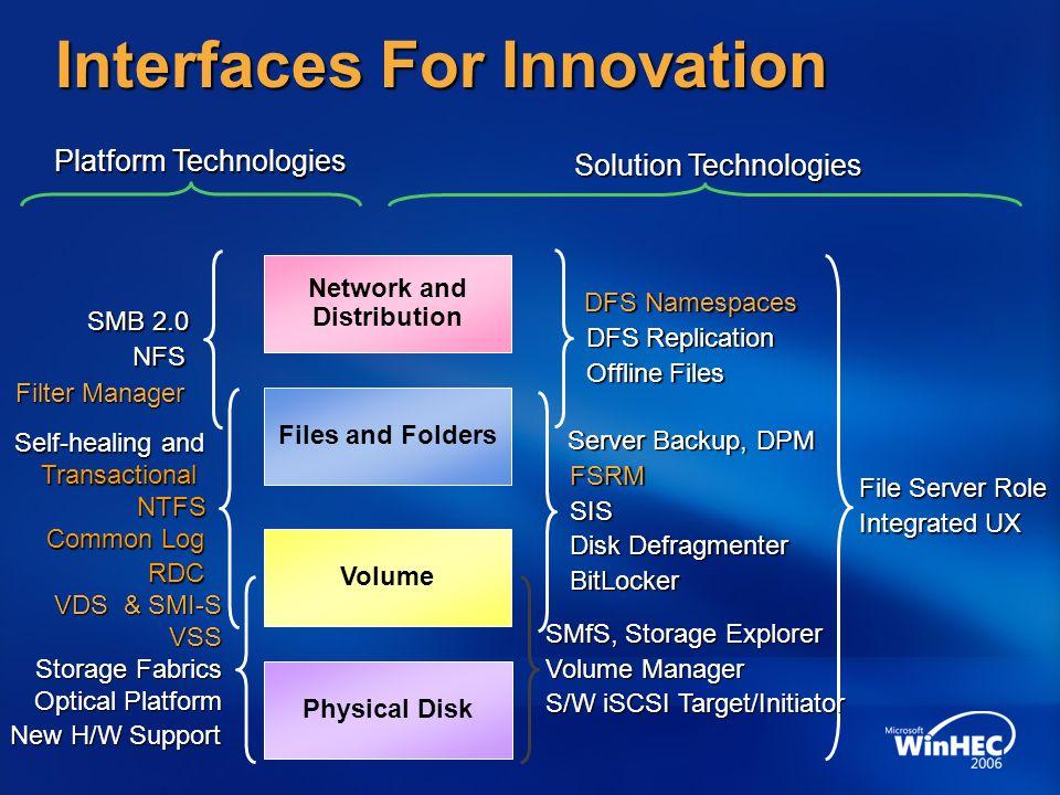 DFS Namespaces DFS Replication DFS Replication Offline Files Offline Files File Server Role File Server Role Integrated UX Integrated UX SMfS, Storage
