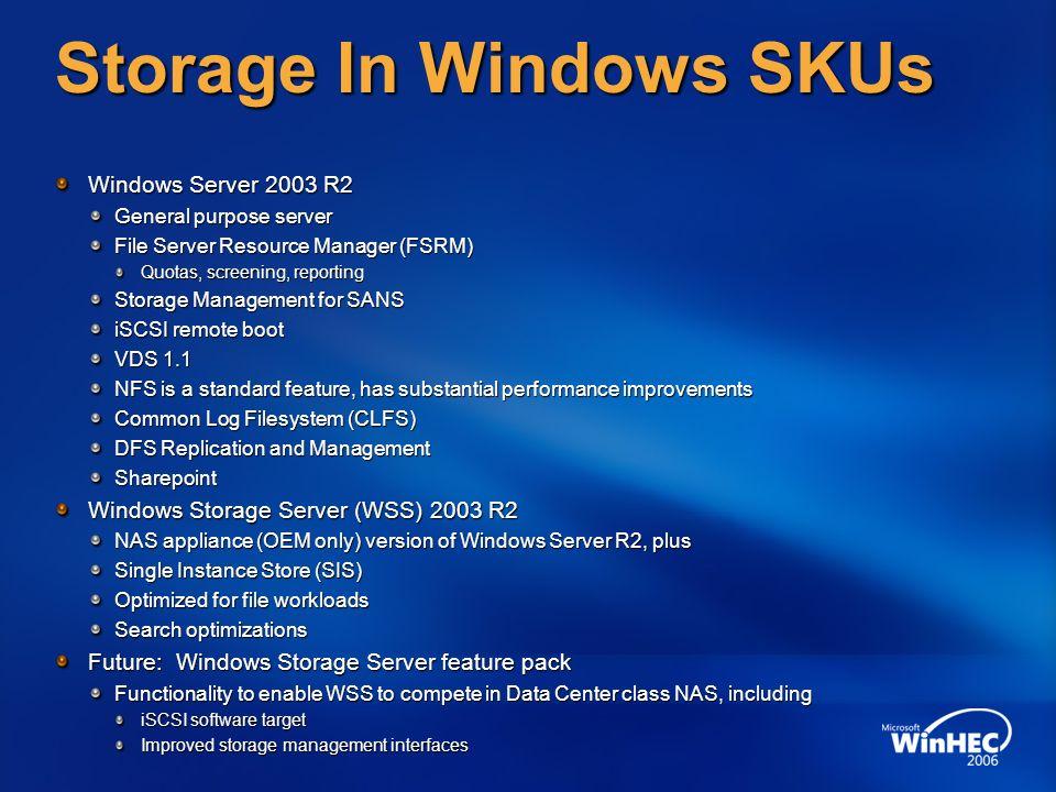 Storage In Windows SKUs Windows Server 2003 R2 General purpose server File Server Resource Manager (FSRM) Quotas, screening, reporting Storage Managem