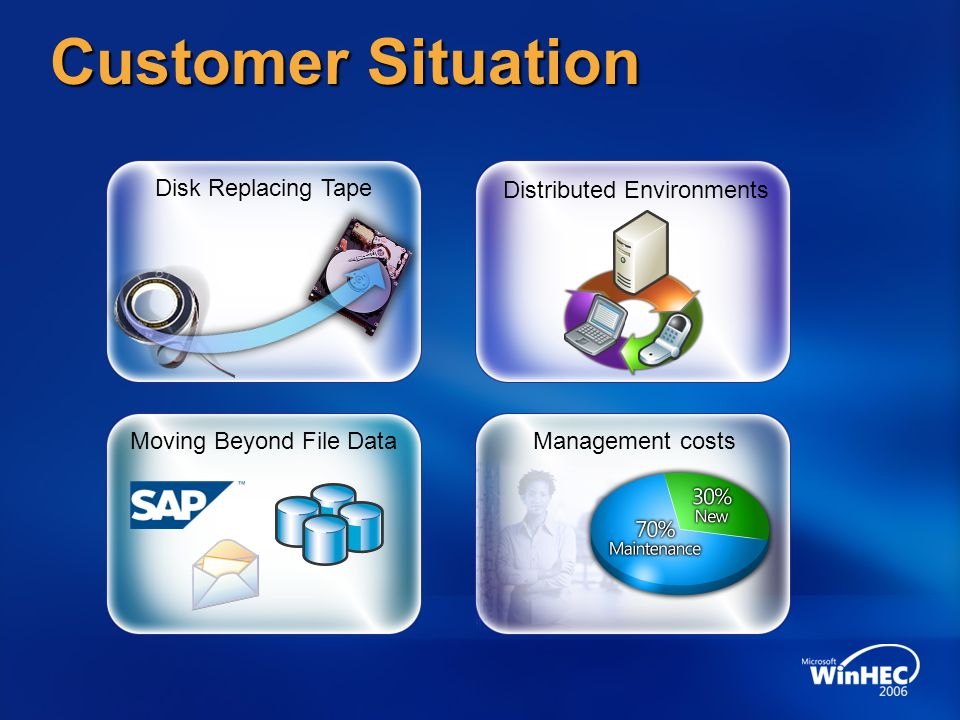 Customer Situation Disk Replacing Tape Distributed Environments Moving Beyond File DataManagement costs