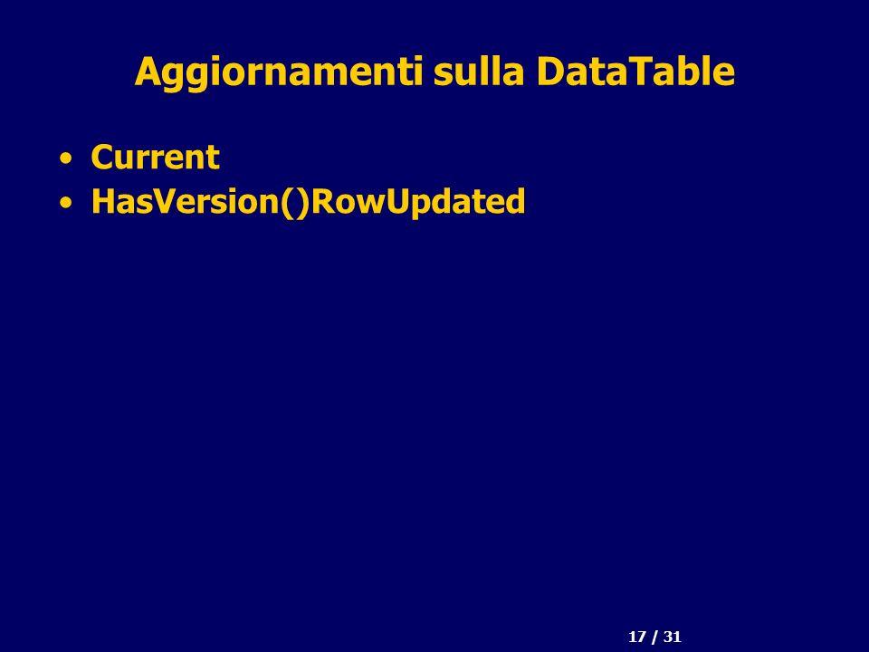 17 / 31 Aggiornamenti sulla DataTable Current HasVersion()RowUpdated