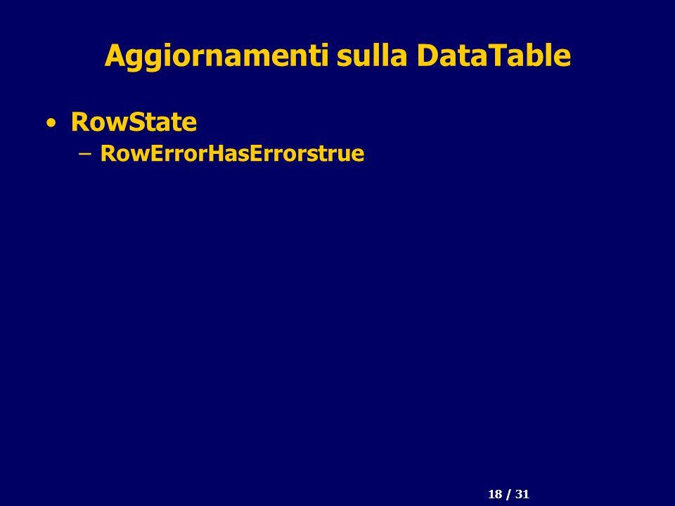 18 / 31 Aggiornamenti sulla DataTable RowState –RowErrorHasErrorstrue