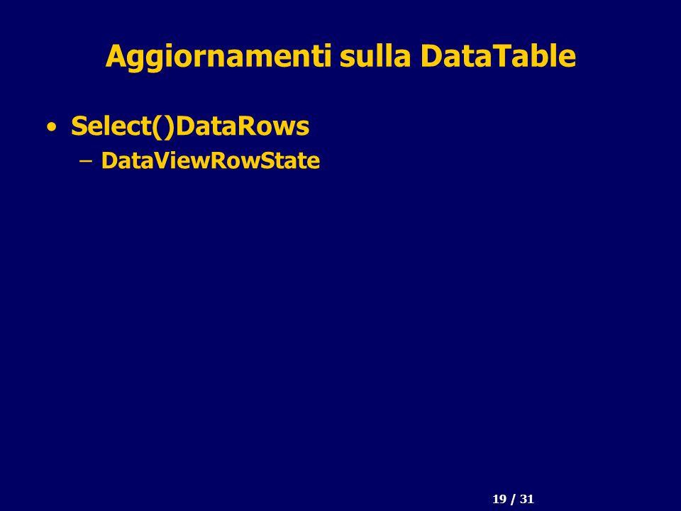 19 / 31 Aggiornamenti sulla DataTable Select()DataRows –DataViewRowState