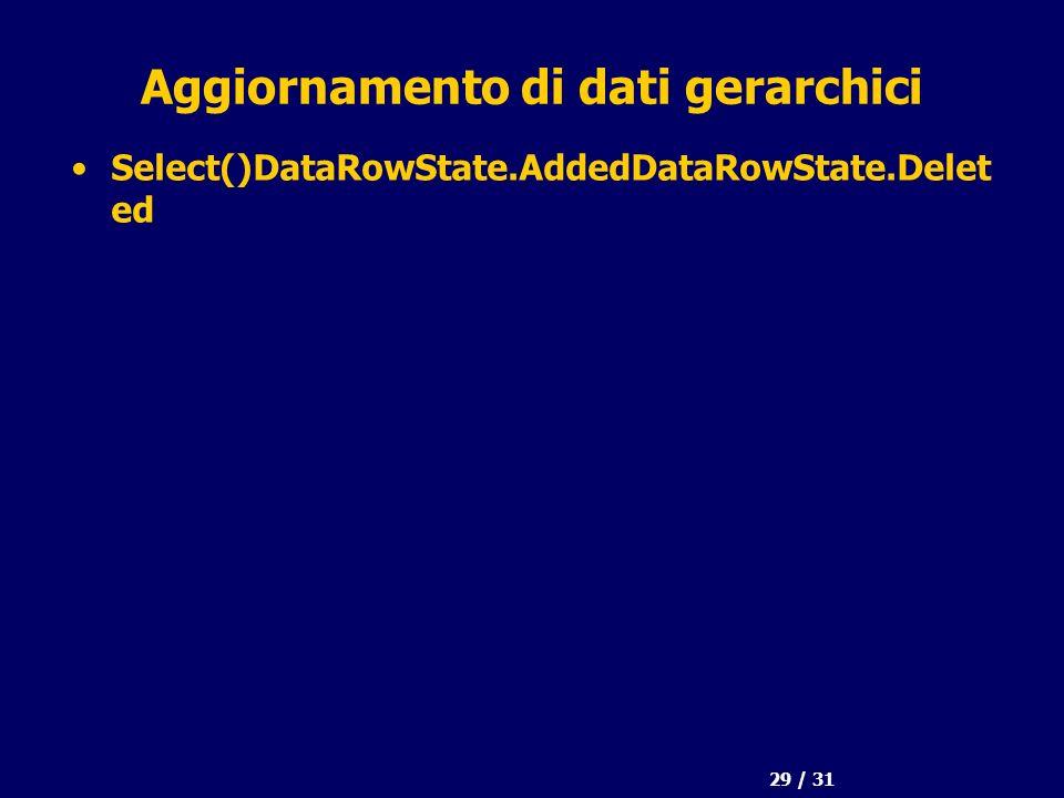 29 / 31 Aggiornamento di dati gerarchici Select()DataRowState.AddedDataRowState.Delet ed