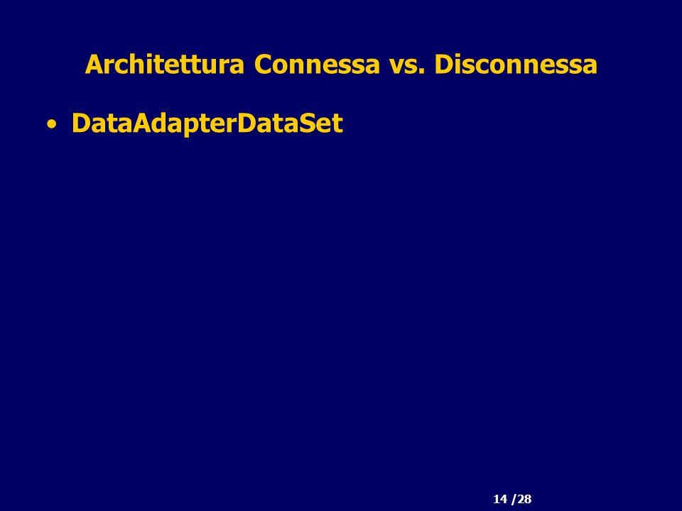 14 /28 Architettura Connessa vs. Disconnessa DataAdapterDataSet