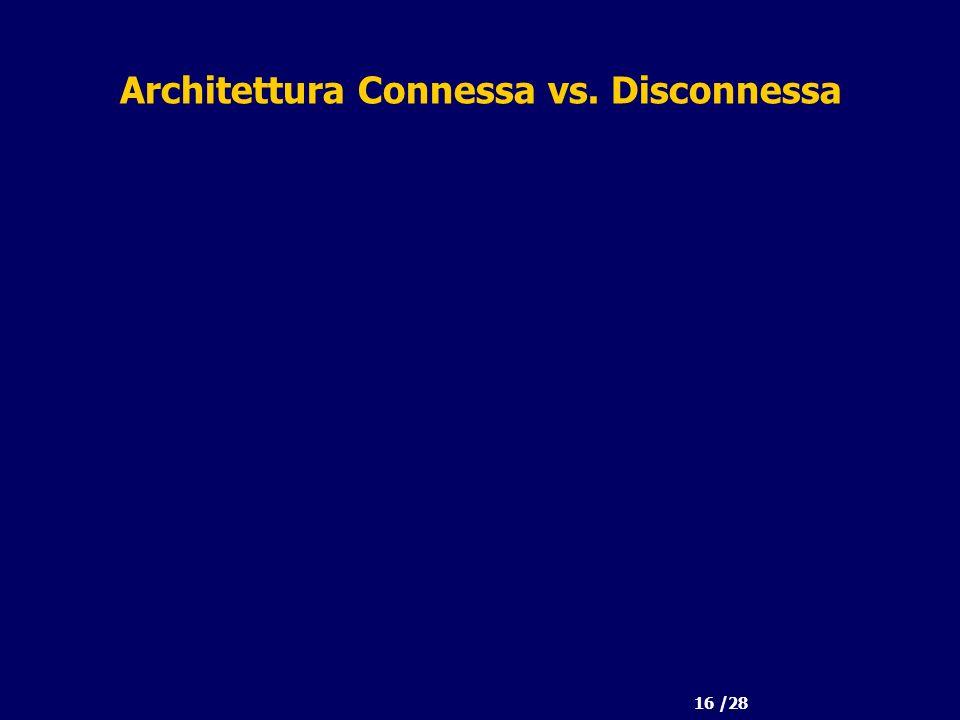 16 /28 Architettura Connessa vs. Disconnessa