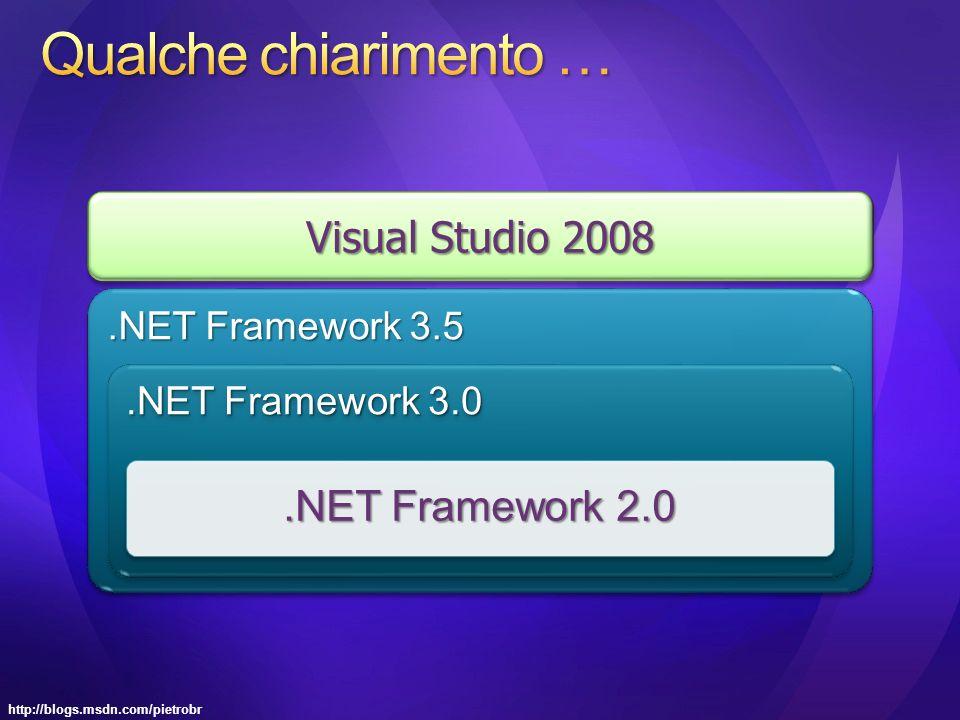 http://blogs.msdn.com/pietrobr.NET Framework 3.5.NET Framework 3.0.NET Framework 2.0 Visual Studio 2008