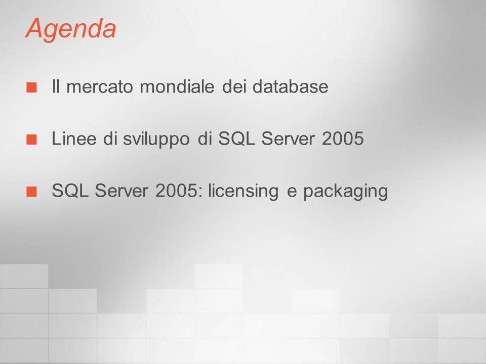 Agenda Il mercato mondiale dei database Linee di sviluppo di SQL Server 2005 SQL Server 2005: licensing e packaging