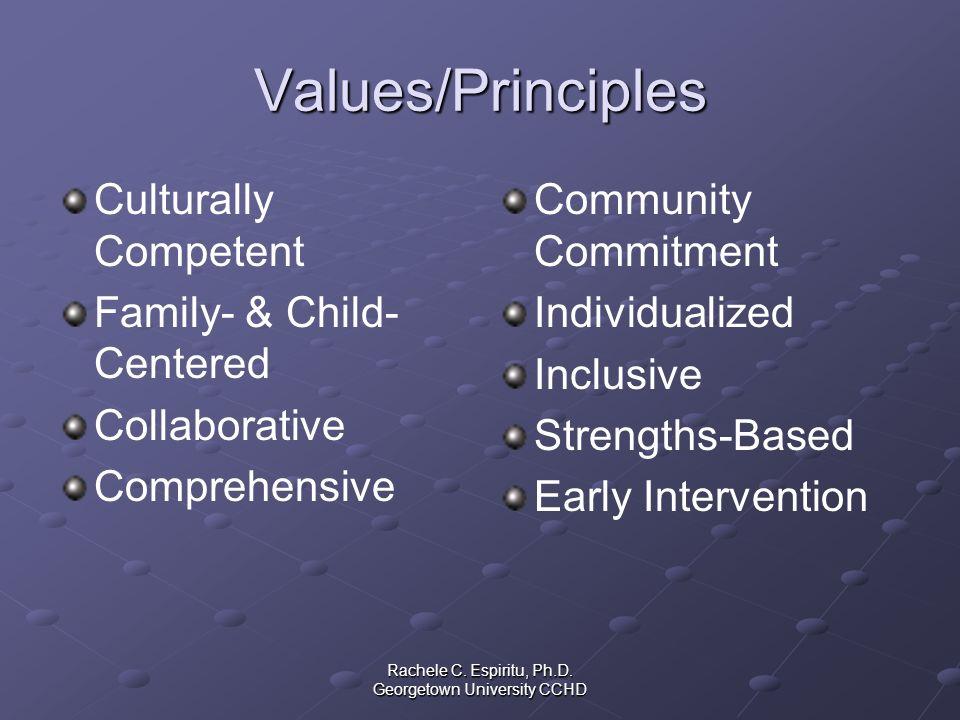 Rachele C.Espiritu, Ph.D. Georgetown University CCHD Objectives What do you want to happen.