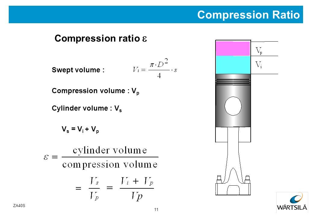 10 ZA40S Working Principle of Diesel Engine V s +V c V 1 = ----------- = ------ V c V2 x D 2 V c = ----------- x S 4 pk= p 1 x n n=polytrope exponent