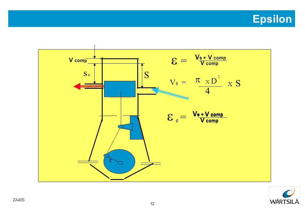 11 ZA40S Swept volume : Compression volume : V p Cylinder volume : V s V s = V i + V p Compression ratio Compression Ratio