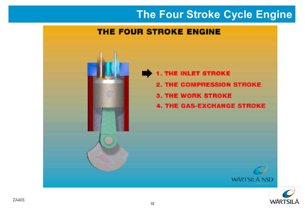 17 ZA40S Engine typec m m/s 2-stroke high speed8,50... 13,00 4-stroke high speed8,00... 12,00 Medium speed: main-engine6,50... 9,00 auxiliary-engine7,