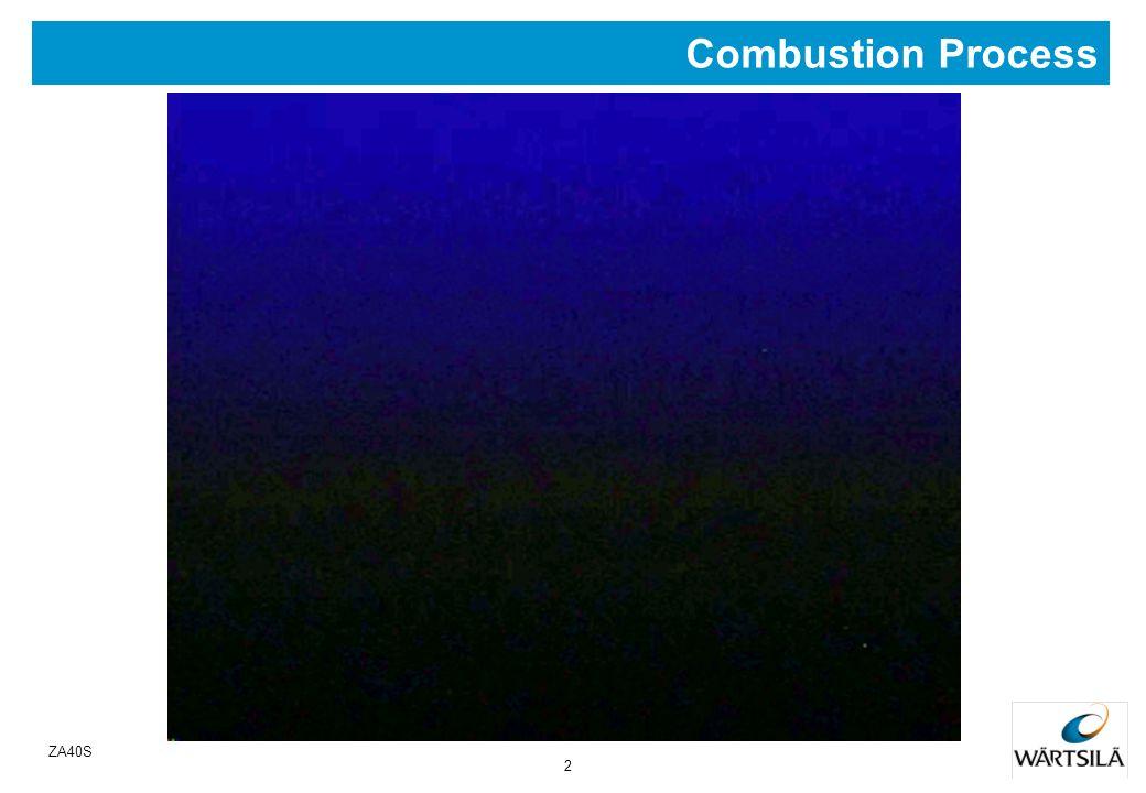 1 ZA40S Presentation on Diesel Engine Process Diesel Engine Process