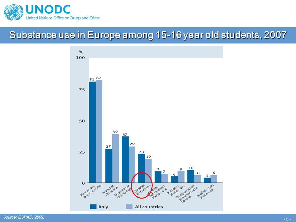 - 16 - Spain England & Wales Germany Austria France Denmark Sweden * UNODC estimates based on local studies.