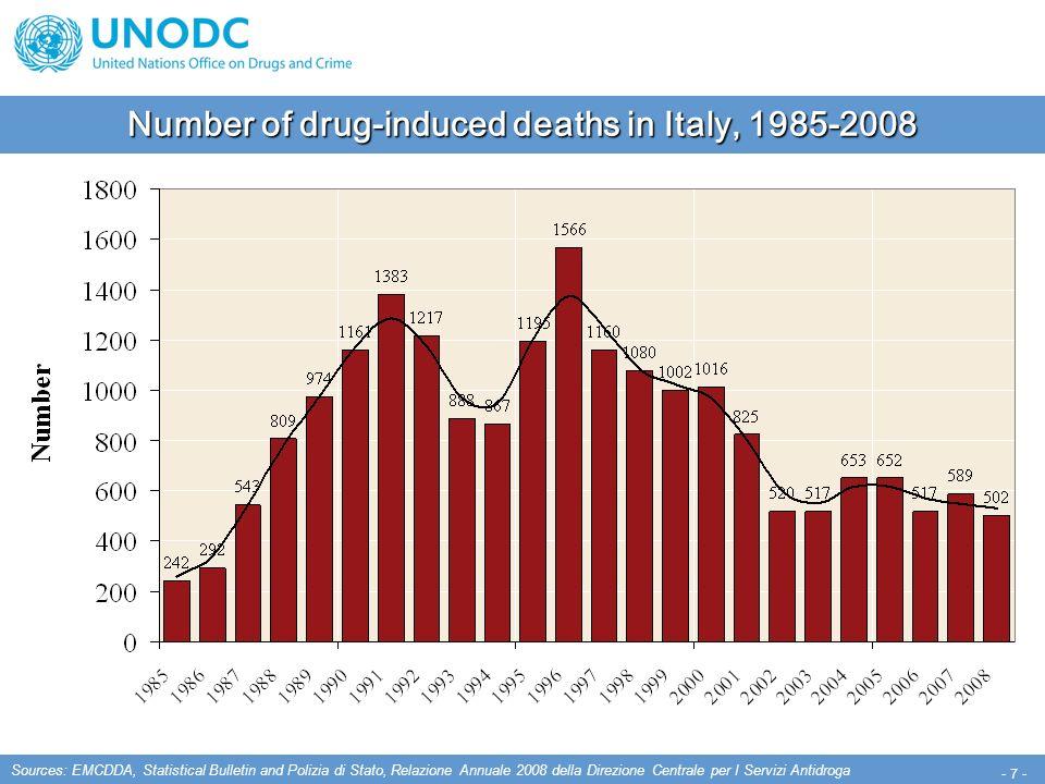 - 7 - Number of drug-induced deaths in Italy, 1985-2008 Sources: EMCDDA, Statistical Bulletin and Polizia di Stato, Relazione Annuale 2008 della Direzione Centrale per I Servizi Antidroga