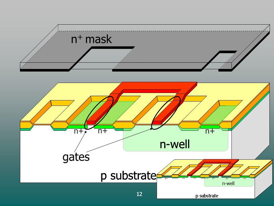 12 p substrate n-well n+ p substrate n-well n + mask gates p substrate n-well p+ p substrate n-well n+