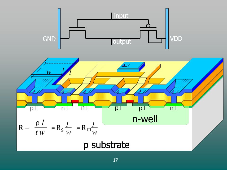 17 p substrate n-well p+ p substrate n-well n+ l w l R = t w = R S l w = R l w t input output GNDVDD