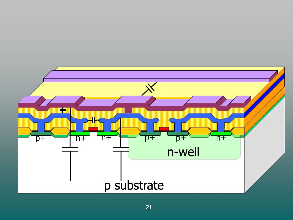 21 p substrate n-well p+ p substrate n-well n+