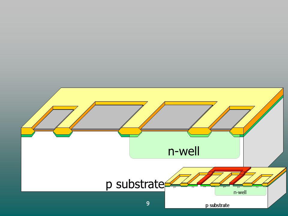 9 p substrate n-well p substrate n-well p+ p substrate n-well n+