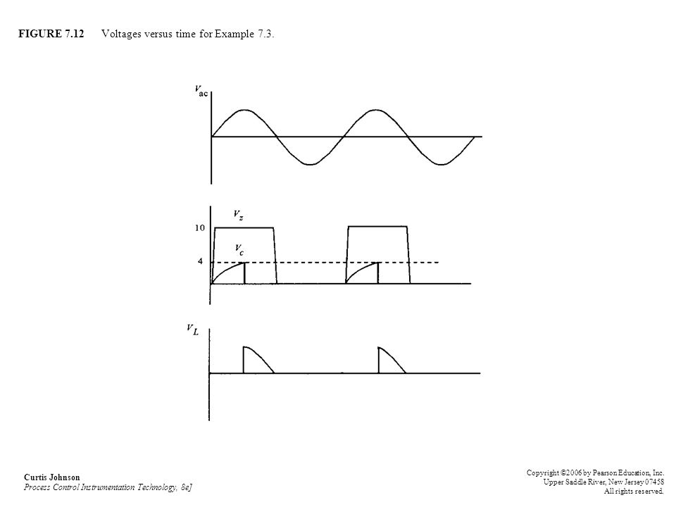 FIGURE 7.12 Voltages versus time for Example 7.3. Curtis Johnson Process Control Instrumentation Technology, 8e] Copyright ©2006 by Pearson Education,