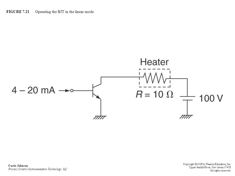 FIGURE 7.21 Operating the BJT in the linear mode. Curtis Johnson Process Control Instrumentation Technology, 8e] Copyright ©2006 by Pearson Education,