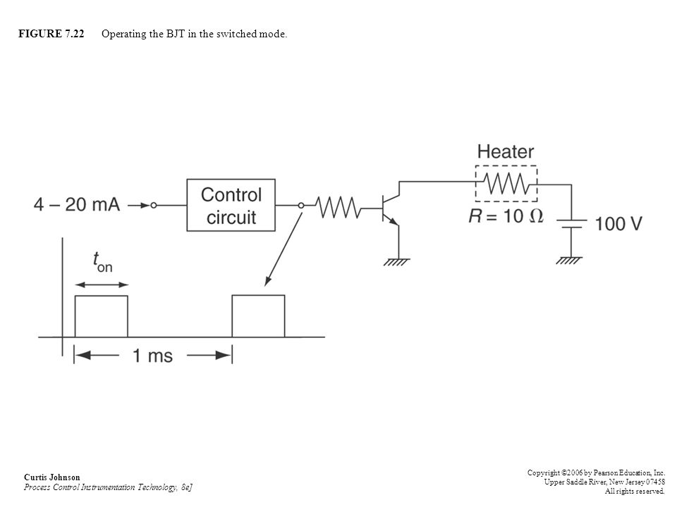 FIGURE 7.22 Operating the BJT in the switched mode. Curtis Johnson Process Control Instrumentation Technology, 8e] Copyright ©2006 by Pearson Educatio