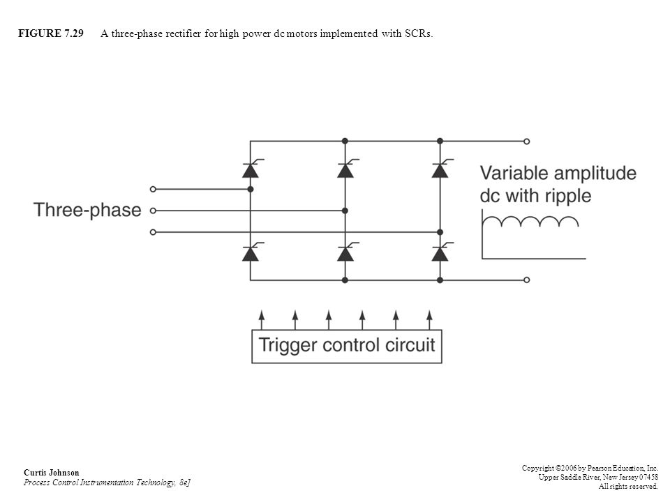 FIGURE 7.29 A three-phase rectifier for high power dc motors implemented with SCRs. Curtis Johnson Process Control Instrumentation Technology, 8e] Cop