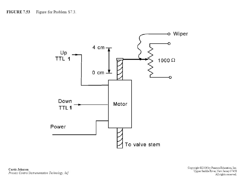 FIGURE 7.53 Figure for Problem S7.3. Curtis Johnson Process Control Instrumentation Technology, 8e] Copyright ©2006 by Pearson Education, Inc. Upper S