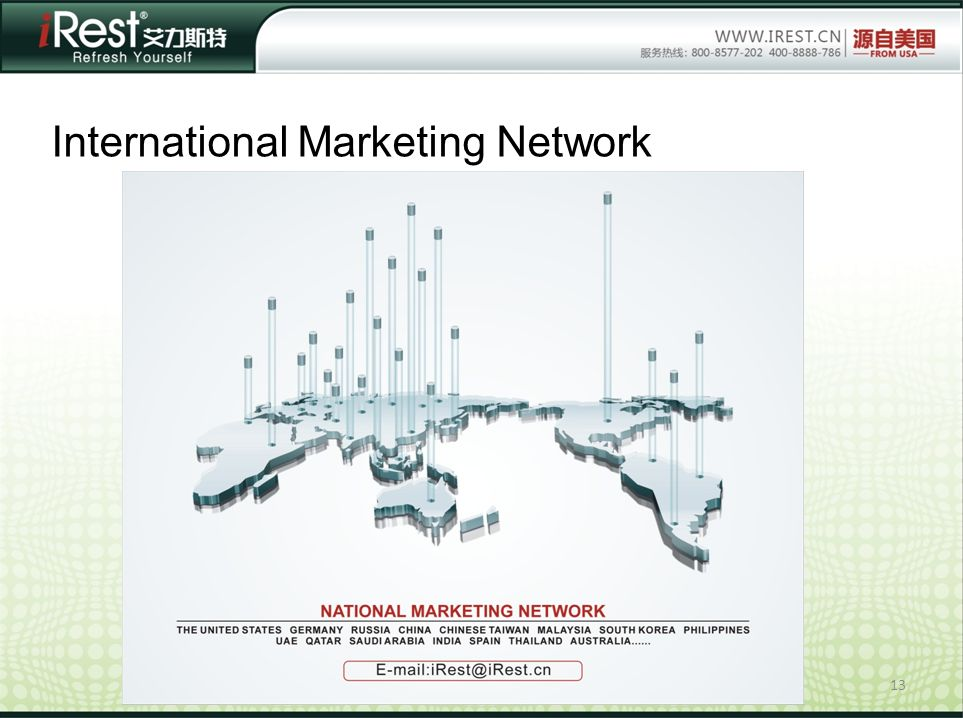 13 International Marketing Network