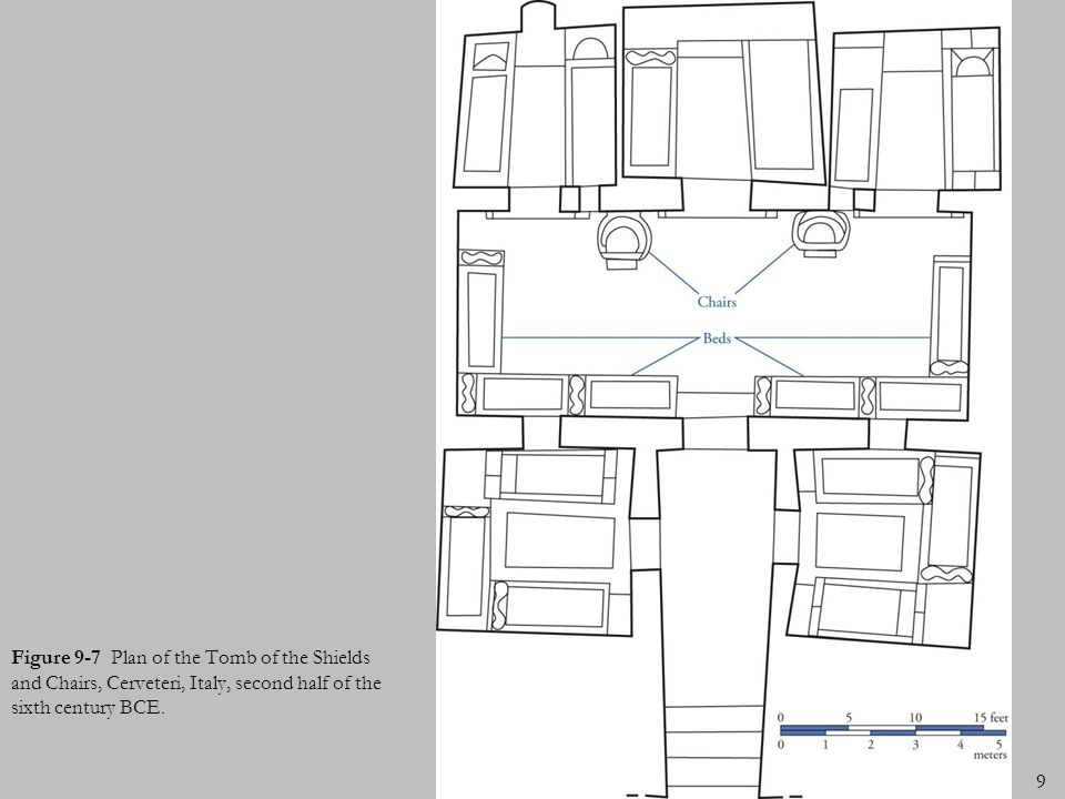 9 Figure 9-7 Plan of the Tomb of the Shields and Chairs, Cerveteri, Italy, second half of the sixth century BCE.