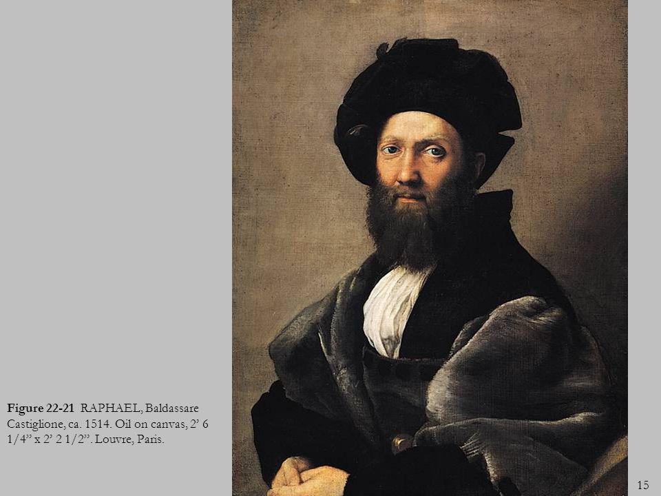 15 Figure 22-21 RAPHAEL, Baldassare Castiglione, ca. 1514. Oil on canvas, 2 6 1/4 x 2 2 1/2. Louvre, Paris.