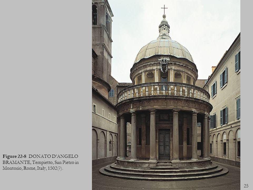 25 Figure 22-8 DONATO DANGELO BRAMANTE, Tempietto, San Pietro in Montorio, Rome, Italy, 1502(?).