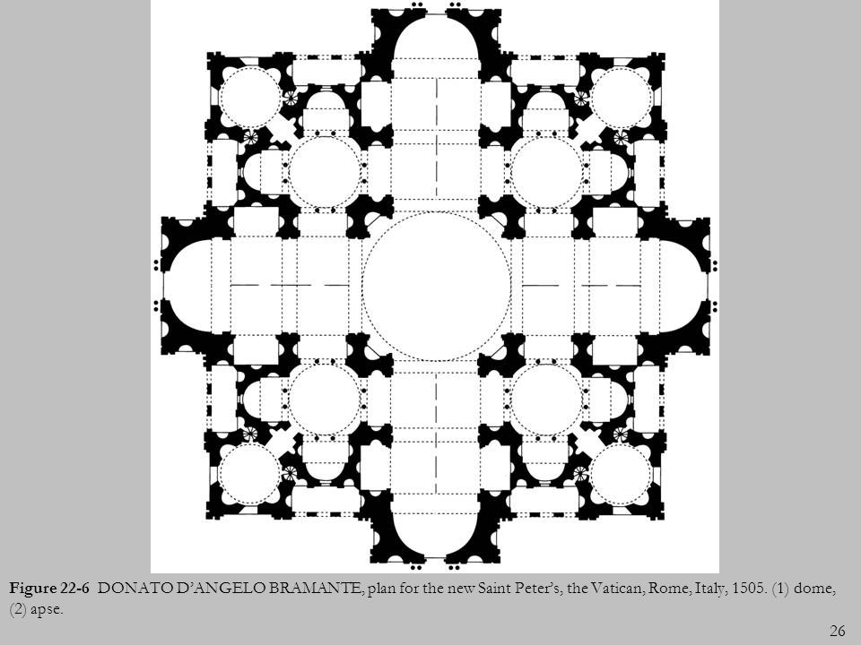 26 Figure 22-6 DONATO DANGELO BRAMANTE, plan for the new Saint Peters, the Vatican, Rome, Italy, 1505. (1) dome, (2) apse.