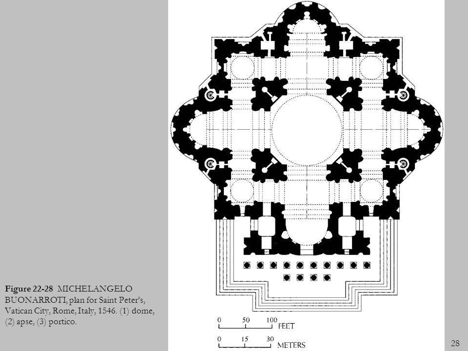 28 Figure 22-28 MICHELANGELO BUONARROTI, plan for Saint Peters, Vatican City, Rome, Italy, 1546. (1) dome, (2) apse, (3) portico.