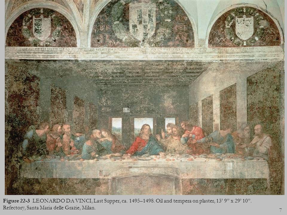 7 Figure 22-3 LEONARDO DA VINCI, Last Supper, ca. 1495–1498. Oil and tempera on plaster, 13 9 x 29 10. Refectory, Santa Maria delle Grazie, Milan.