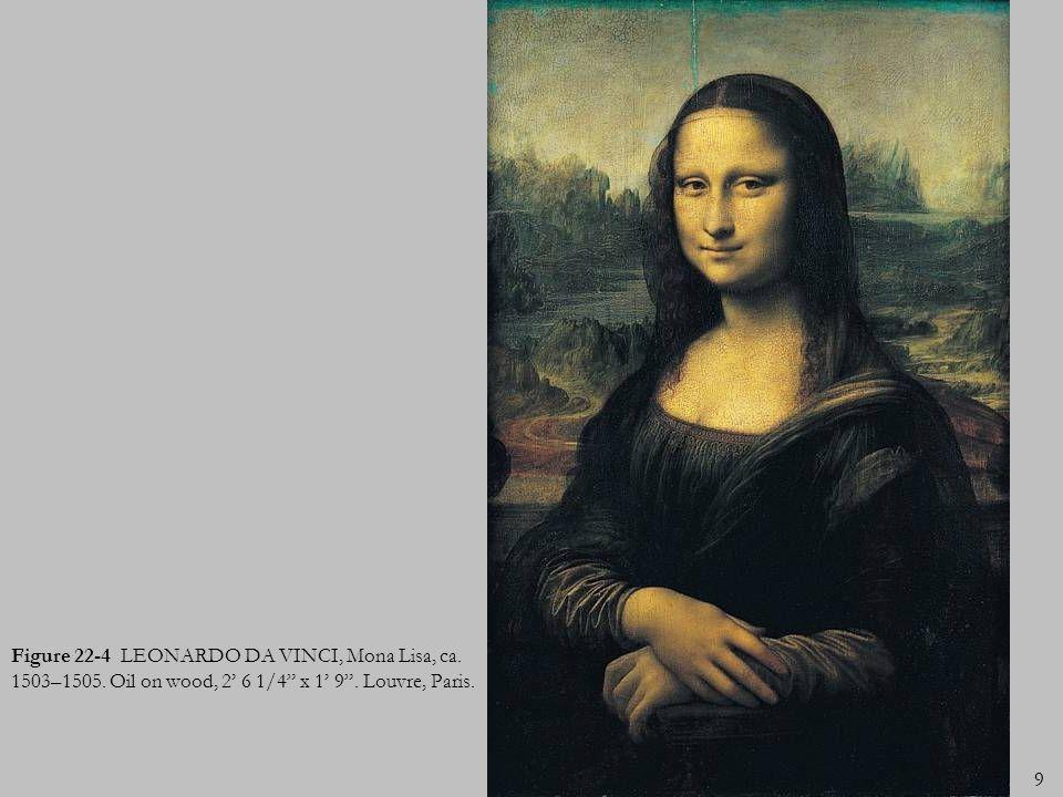 9 Figure 22-4 LEONARDO DA VINCI, Mona Lisa, ca. 1503–1505. Oil on wood, 2 6 1/4 x 1 9. Louvre, Paris.